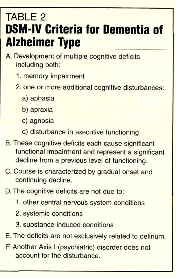 Table 2dsm iv criteria for dementia of alzheimer type