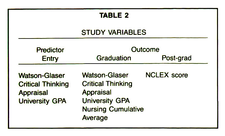 Watson glaser critical thinking ability test   mfacourses    web