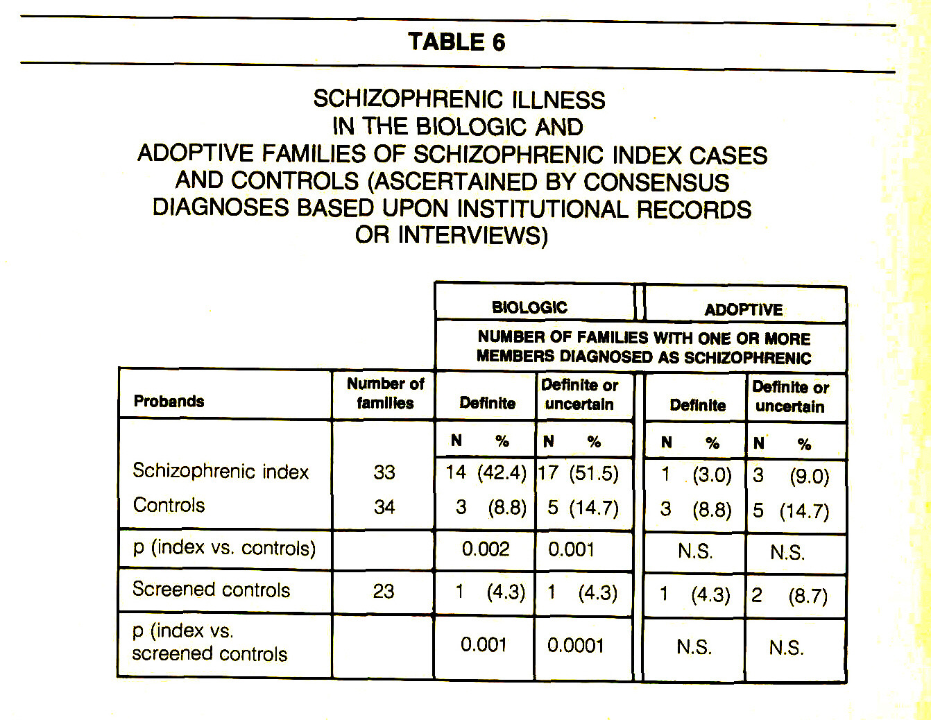 case studies done on schizophrenia  case studies done on schizophrenia