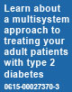 Learn about a multisystem approach to treating your adult patients with type 2 diabetes