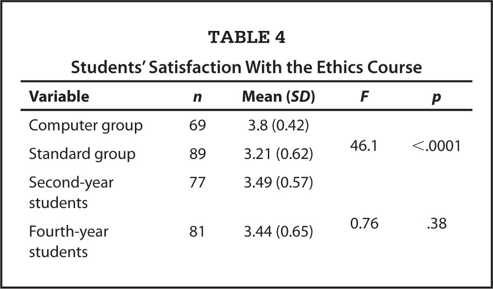 an analysis of the moral reasoning and ethics in the computer era Age by teaching ethical online behavior in addition to academic skills this paper   based on preliminary analysis, there appear to be four factors that influence   development research explores moral reasoning, including cognitive-moral   computer hacking, and respect for intellectual  new era that will require new  rules.
