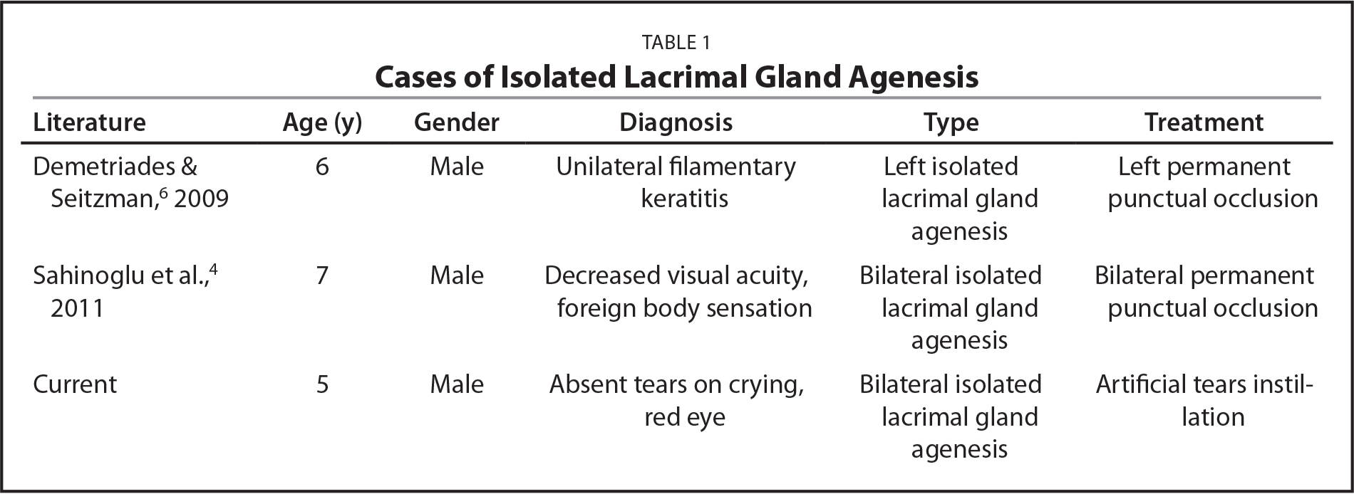 Cases of Isolated Lacrimal Gland Agenesis
