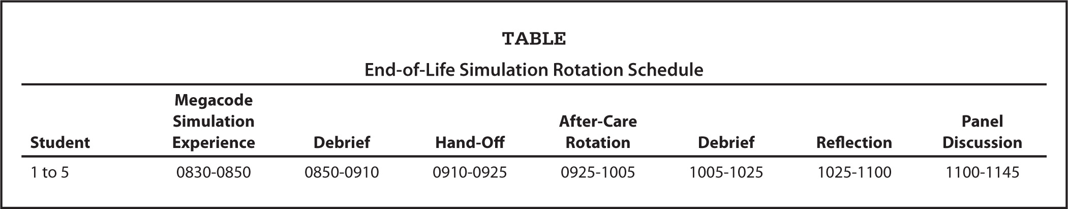 End-of-Life Simulation Rotation Schedule